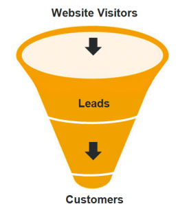online-money-traffic-funnel