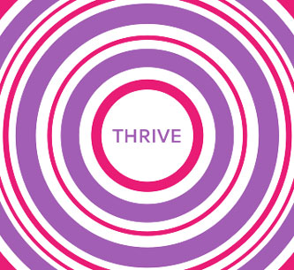 level thrive review